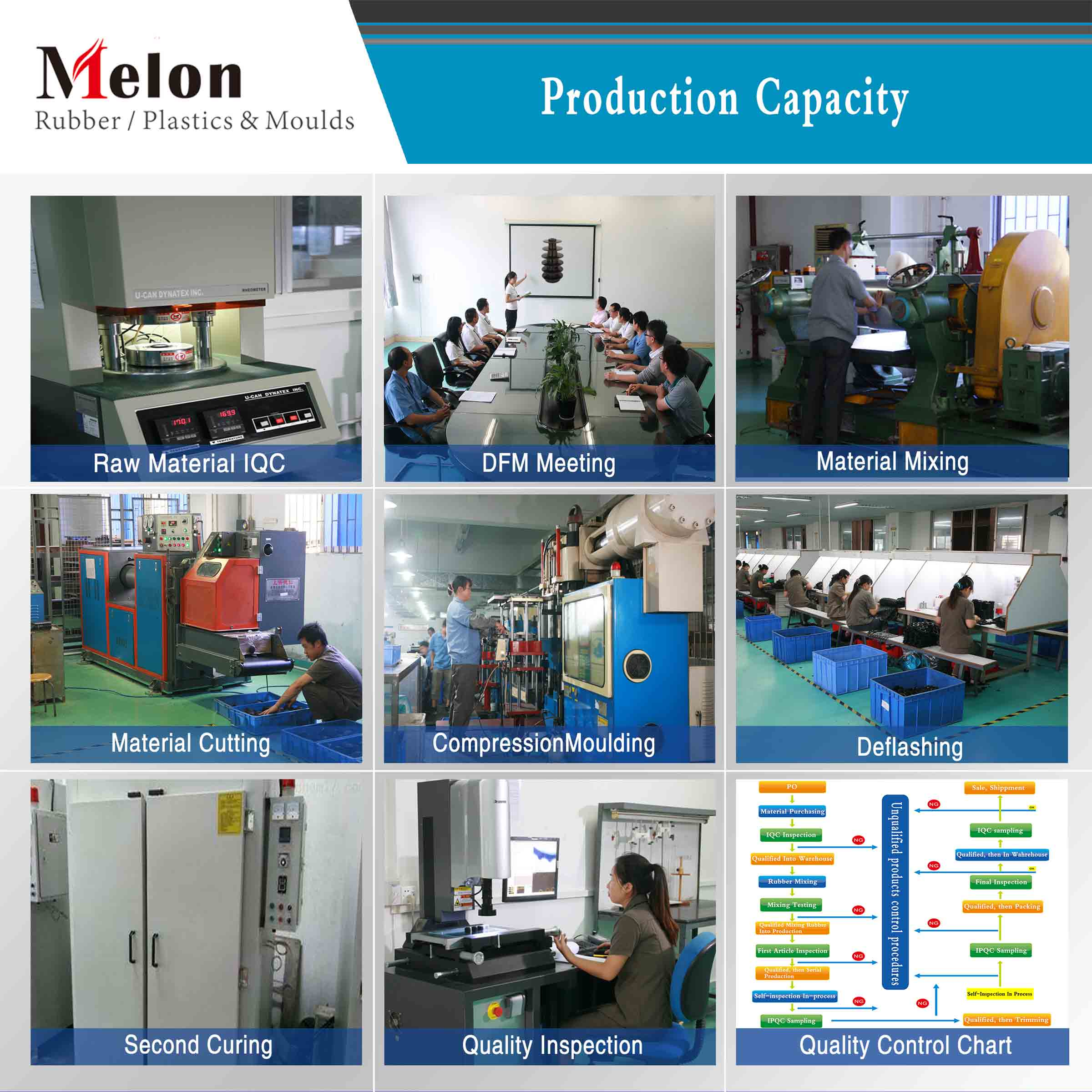 Injection Moulding O Ring